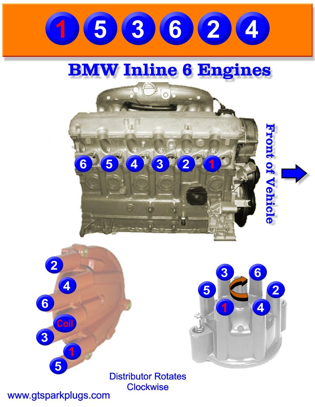 hight resolution of bmw inline 6 firing order