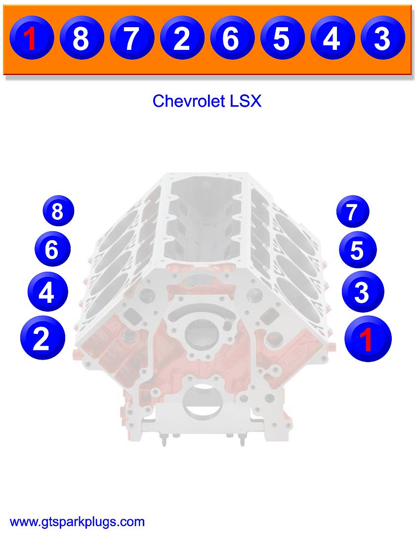 medium resolution of 1995 6 cylinder engine diagram images gallery