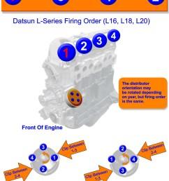 l20b engine diagram wiring diagram expert l20b engine diagram l20b engine diagram [ 1024 x 1325 Pixel ]