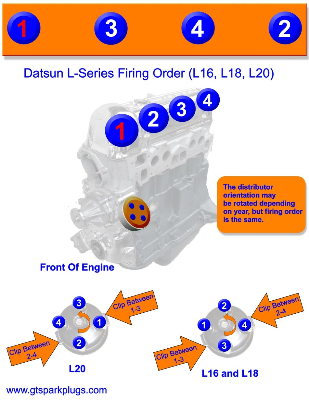 medium resolution of datsun l series firing order