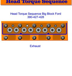 ford fe big block head torque sequence 390 427 and 428 [ 840 x 1087 Pixel ]