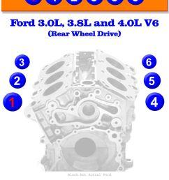 ford 4 0 v6 firing order [ 840 x 1087 Pixel ]