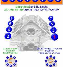 mopar small and big block firing order [ 840 x 1087 Pixel ]