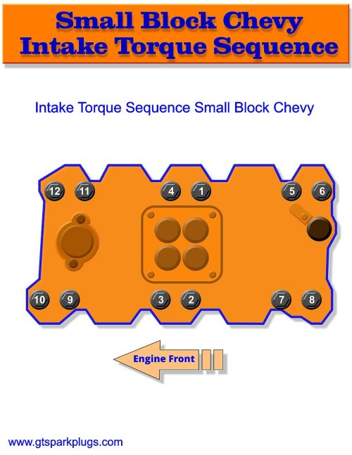 small resolution of small block chevy intake bolt torque sequence