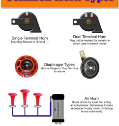 common automotive horns styles basic horn wiring diagram [ 840 x 1087 Pixel ]