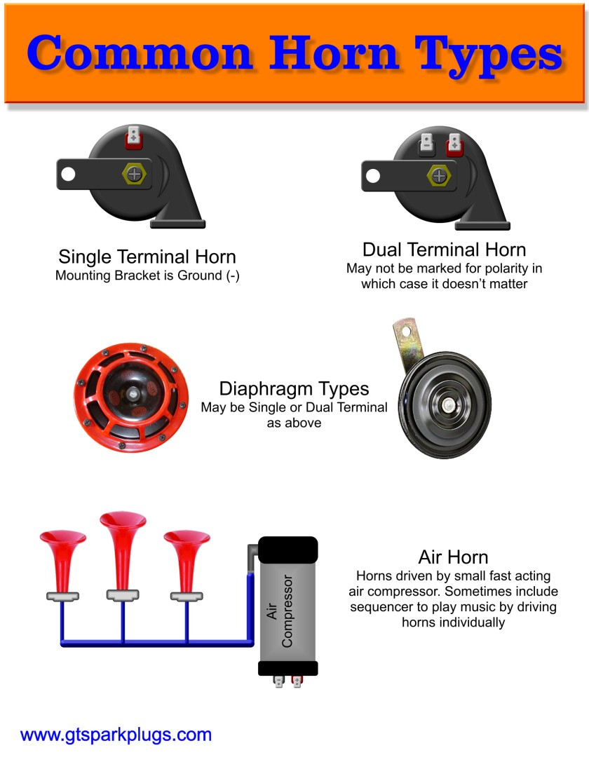 hight resolution of common automotive horns styles