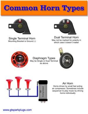 [WRG7069] Car Horn Wiring