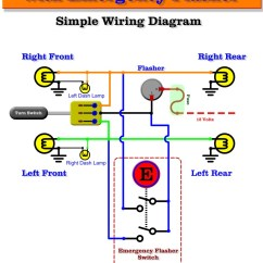 How To Read Simple Wiring Diagrams Cat5e Jack Diagram Automotive Flashers Gtsparkplugs Emergency Flasher