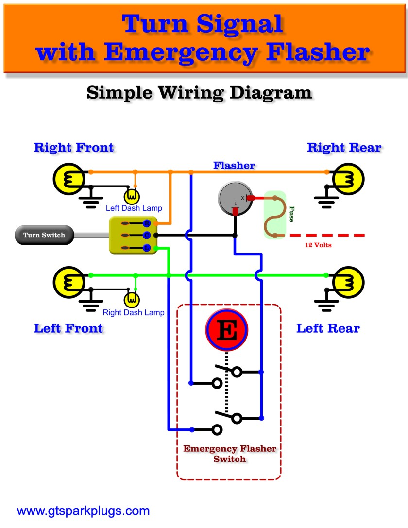 hight resolution of simple turn signal wiring diagram wiring diagram today automotive flashers gtsparkplugs emergency flasher wiring