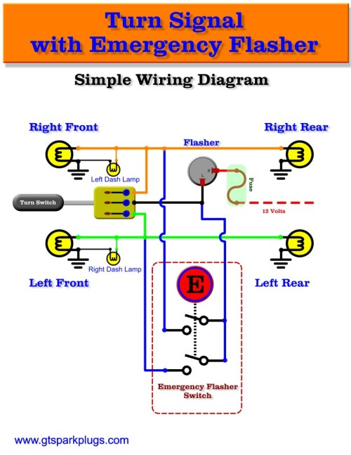 small resolution of emergency flasher wiring