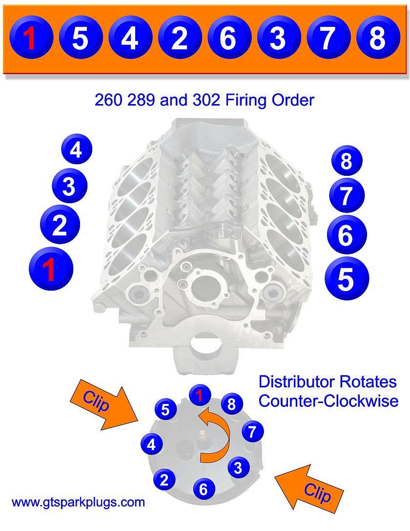 93 Ford Mustang Msd Wiring Diagram Ford 260 289 302 Firing Order Gtsparkplugs