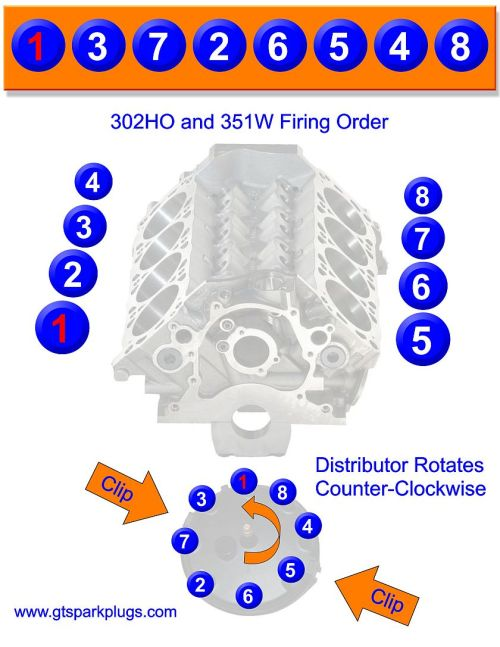 small resolution of ford5 0l 302ho and 351w firing order ford 5 0l