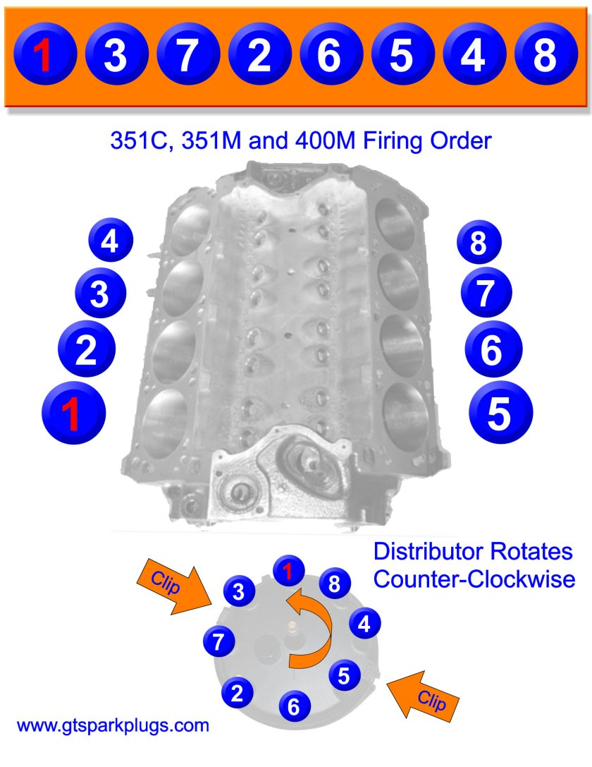 hight resolution of ford 351c 351m and 400m firing order