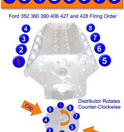 big block ford fe 390 427 428 firing order [ 840 x 1087 Pixel ]