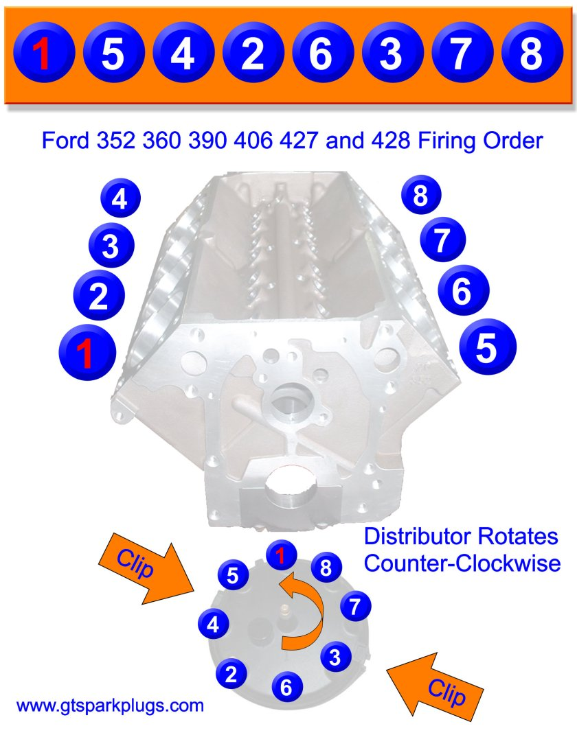 hight resolution of  fairlane 500 ignition wiring diagram big block ford fe 390 427 428 firing order