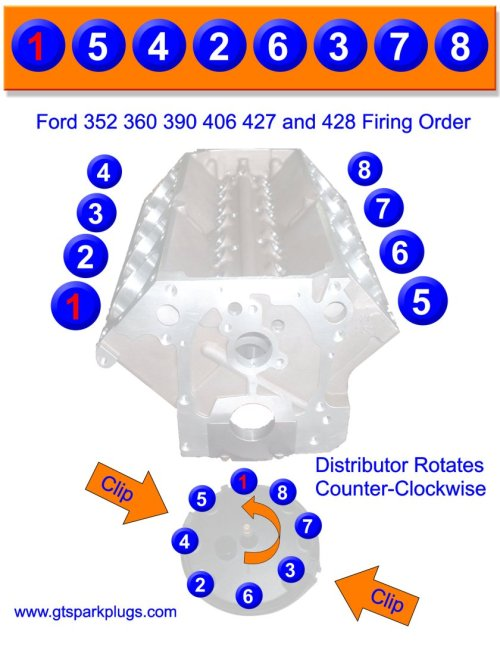 small resolution of  fairlane 500 ignition wiring diagram big block ford fe 390 427 428 firing order