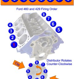 ford 429 and 460 firing order gtsparkplugs 3 wire distributor wiring diagram ford 429 and 460 [ 840 x 1087 Pixel ]