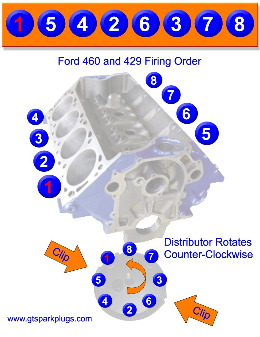 hight resolution of ford 429 and 460 firing order gtsparkplugs 3 wire distributor wiring diagram ford 429 and 460