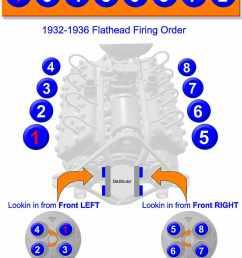 flathead ford firing order 1932 1936 [ 840 x 1087 Pixel ]