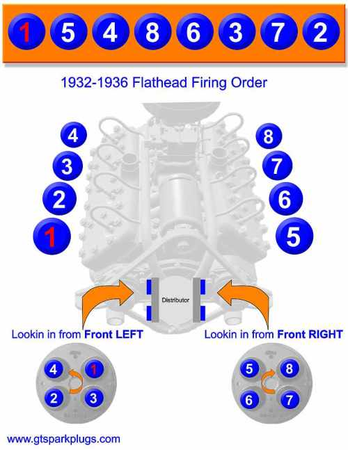 small resolution of flathead ford firing order gtsparkplugs ford flathead wiring 1936