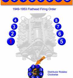 7 3 idi ignition wiring diagram 7 free engine image for 03 ford 7 3 fuel line diagram 02 ford 7 3 diesel fuel lines [ 840 x 1087 Pixel ]