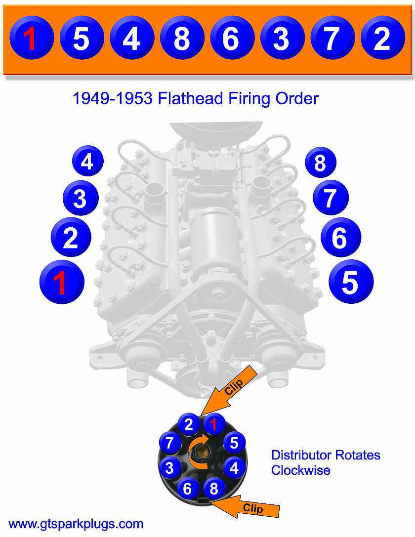 medium resolution of 7 3 idi ignition wiring diagram 7 free engine image for 03 ford 7 3 fuel line diagram 02 ford 7 3 diesel fuel lines