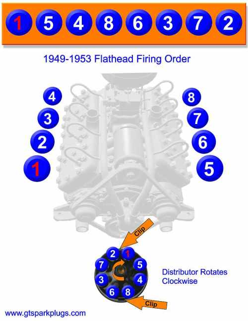 small resolution of 7 3 idi ignition wiring diagram 7 free engine image for 03 ford 7 3 fuel line diagram 02 ford 7 3 diesel fuel lines