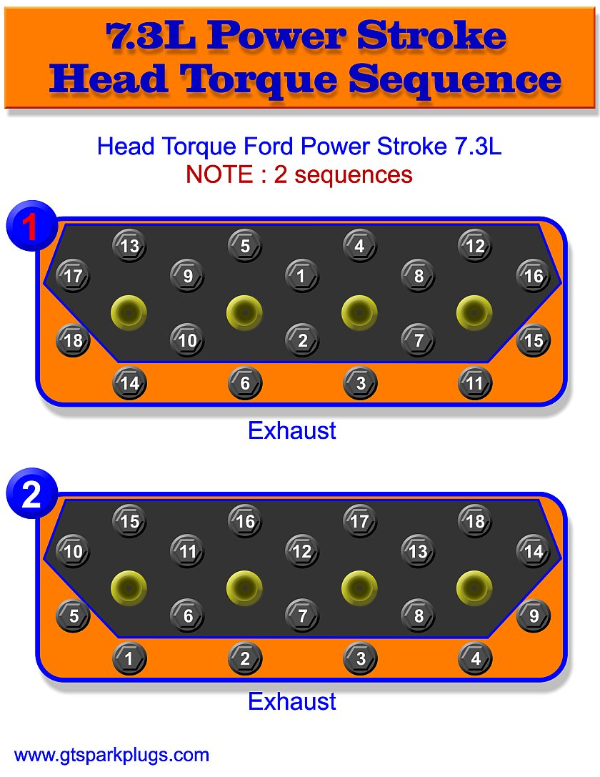 hight resolution of power stroke 7 3l head bolt torque sequence