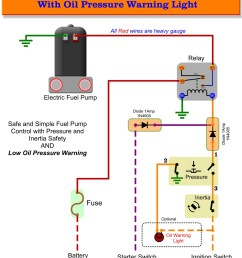 this is a simple guide to safer wiring for your electric fuel pump spend some time wiring things up right and in the event of a problem it can save you  [ 1024 x 1325 Pixel ]