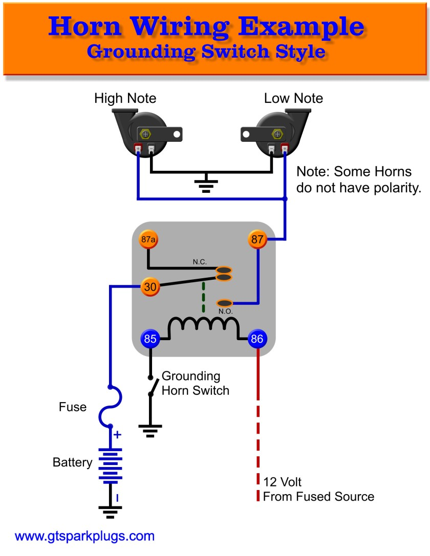hight resolution of automotive horns gtsparkplugs horn relay wiring diagram positive ground