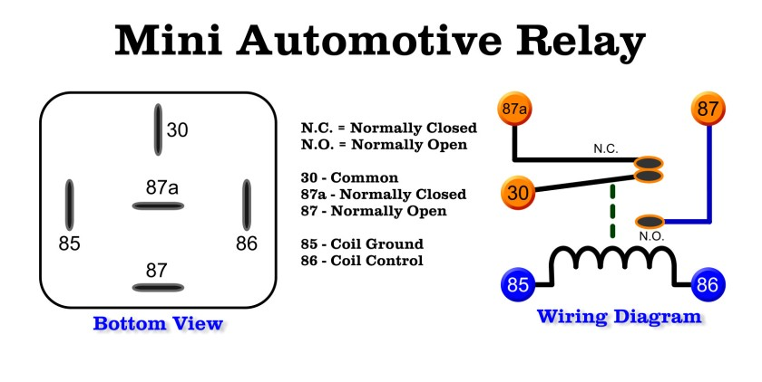 fuel pump relay wiring diagram gy6 150cc go kart introduction to automotive relays gtsparkplugs standard din bosch connection