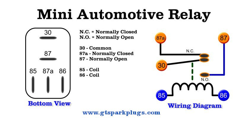 mini automotive relay wiring x400 relay wiring diagram 87a efcaviation com 87a relay wiring diagram at bayanpartner.co