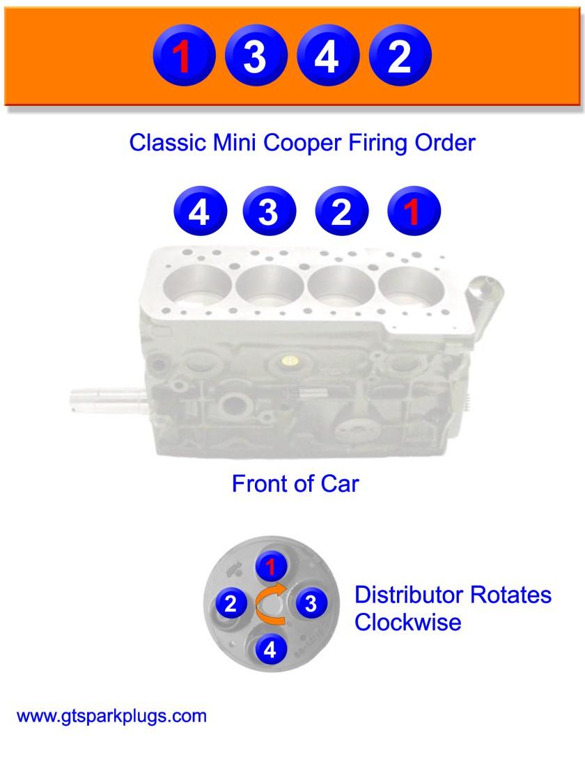 Pin Lt1 Firing Order Diagram On Pinterest