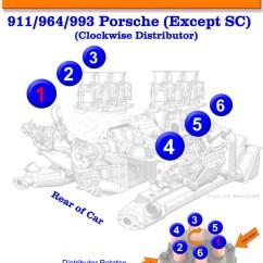 Ez Efi Wiring Diagram 12 Volt Solenoid Porsche 911 Firing Order | Gtsparkplugs
