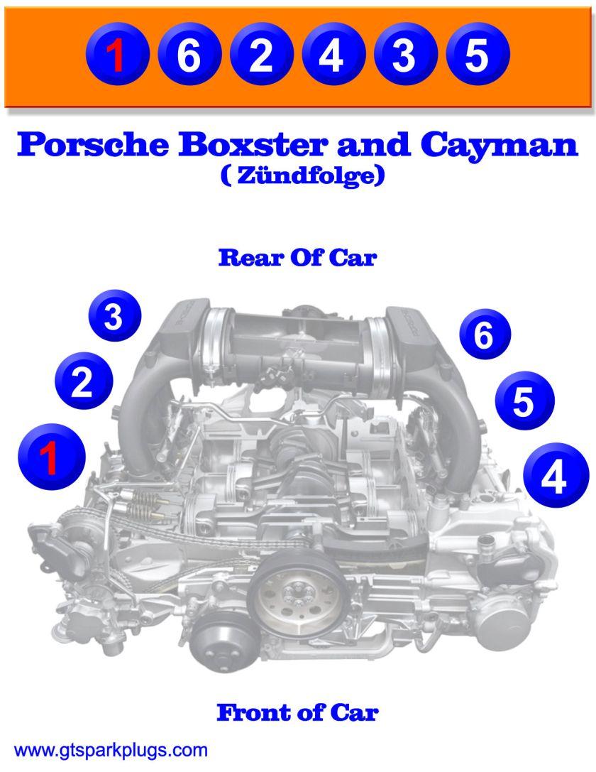 medium resolution of 2000 porsche boxster engine diagram