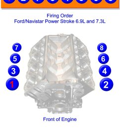 power stroke and navistar 6 9 and 7 3l firing order powerstroke [ 840 x 1087 Pixel ]
