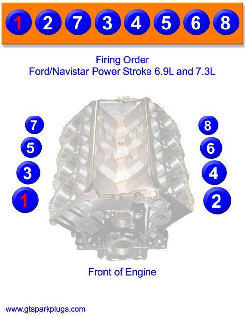 small resolution of power stroke and navistar 6 9 and 7 3l firing order powerstroke