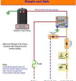 summit electric fuel pump wiring harness wiring diagram expert wiring diagram petrol [ 1024 x 1325 Pixel ]