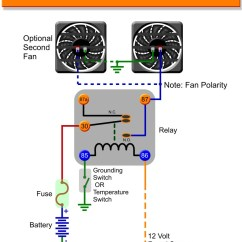 Spal Thermo Fan Wiring Diagram 1990 Honda Trx 300 Cooling Components Schematic Best Library Relay Auto
