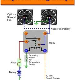 automotive electric fans gtsparkplugssimple automotive fan wiring diagram [ 840 x 1087 Pixel ]