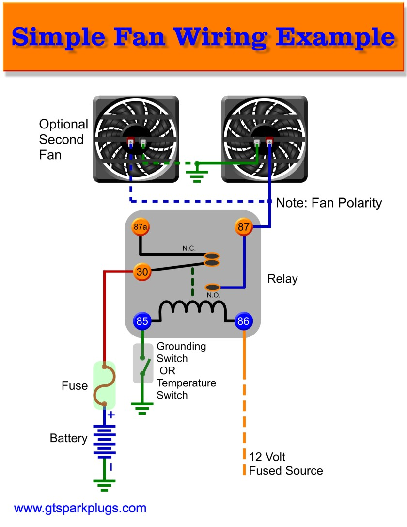 medium resolution of automotive electric fans gtsparkplugs electric contactor wiring diagram electric fan relay wiring diagram for