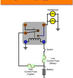 introduction to automotive relays gtsparkplugs phoenix typical relay wiring simple automotive relay connection [ 840 x 1087 Pixel ]