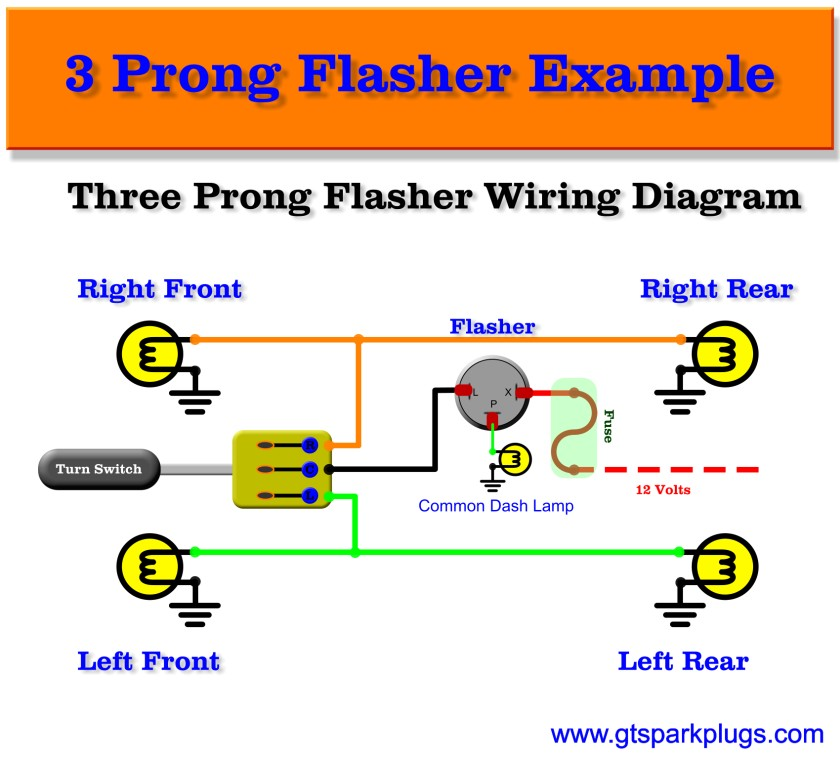 wiring diagram turn signal relay msd 3 step automotive flashers gtsparkplugs three prong flasher