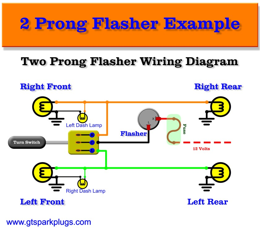 3 prong grounded plug wiring diagram 3 prong dryer outlet