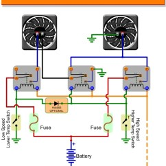 Basic Automotive Electrical Wiring Diagram For 7 Way Plug Cooling Fan Electric Fans Gtsparkplugsautomatictwo Speed Control