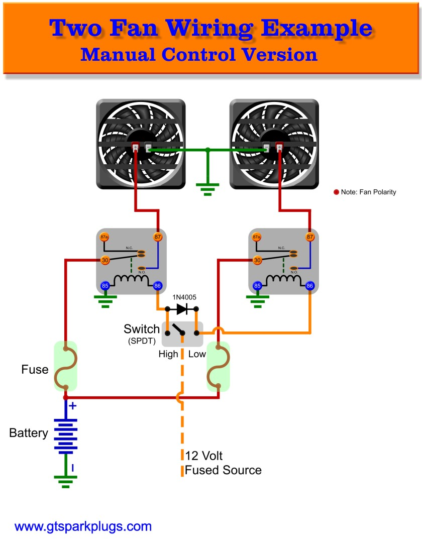 medium resolution of  relay wiring diagram automotive electric fans gtsparkplugstwo speed manual automotive fan control