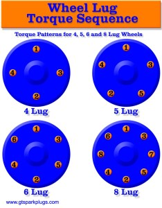Wheel torque sequence also lug gtsparkplugs rh
