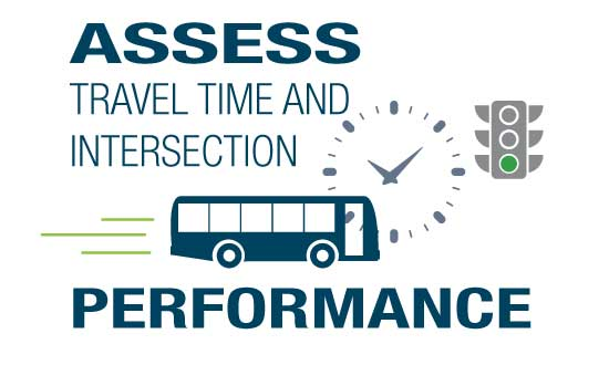 Assess travel time and intersection performance
