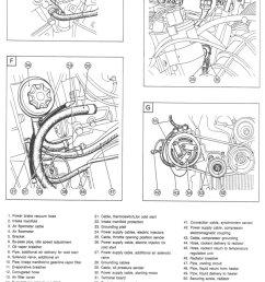 1982 alfa romeo engine compartment diagram wiring diagram database 1982 alfa romeo engine compartment diagram [ 850 x 1264 Pixel ]