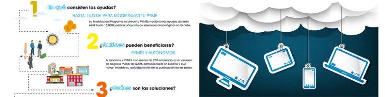 ayuda a Pymes y Autónomos paraq Cloud Computing